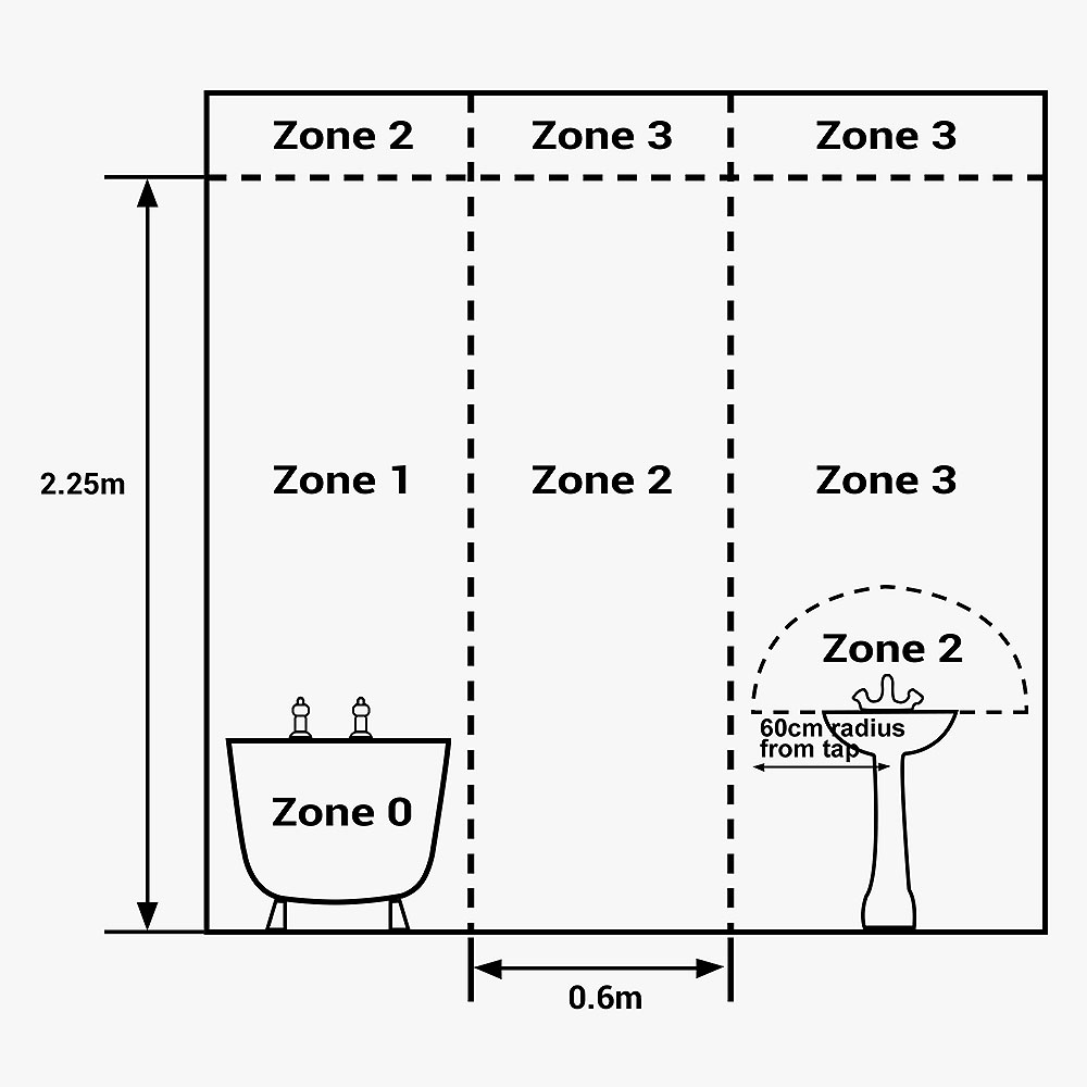 Bathroom Light Zone 2 Ip Rating ip rating guide | ceiling lights | bella figura | the world's most